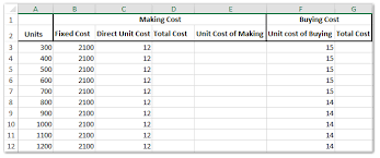 cost benefit analysis template word download