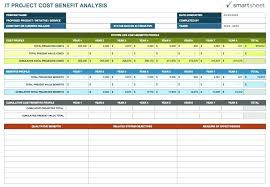 free excel cost analysis template download