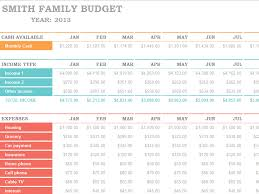 household budget template pdf download