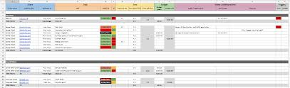 project management spreadsheet excel download