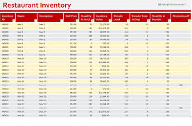 small business inventory spreadsheet template download