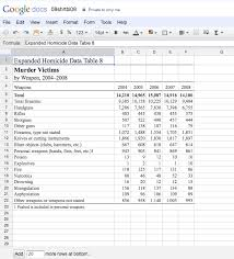 uses of spreadsheet packages download
