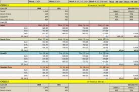 weightlifting excel template download