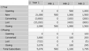 business modelling using spreadsheet download