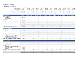 personal finance cash flow spreadsheet download