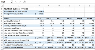 spreadsheet modelling examples download