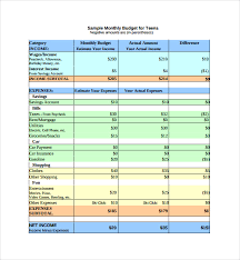 weekly budget template download