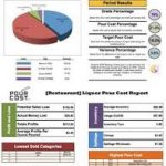 excel template for restaurant accounting download