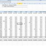 free profit and loss template for real estate agents download