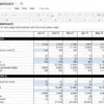 kpi format for sales download