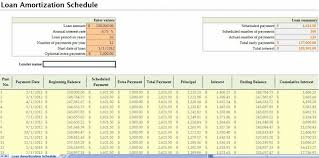 loan amortization schedule download