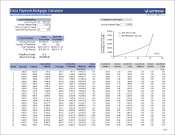 mortgage amortization calculator with extra principal payments excel download