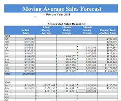 moving average sales forecast spreadsheet download