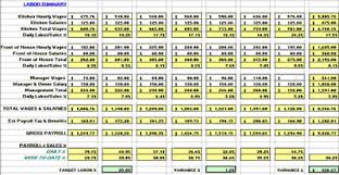 restaurant daily sales spreadsheet free download