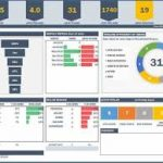 sales kpi dashboard download