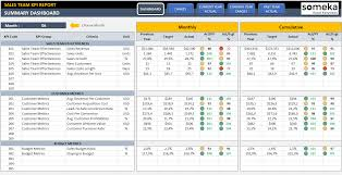 sales kpi template download