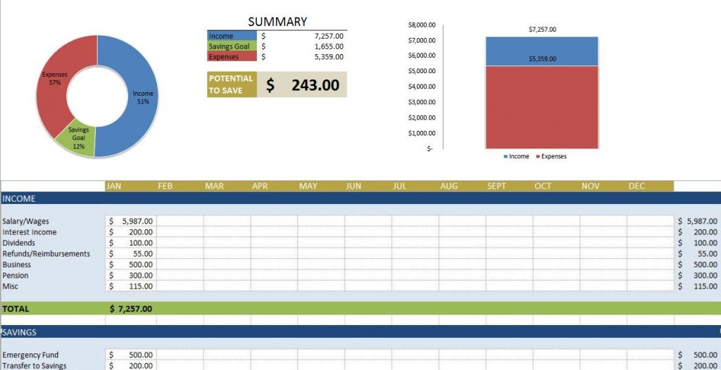 Smartsheet Personal Budget Template free excel budget template downloads