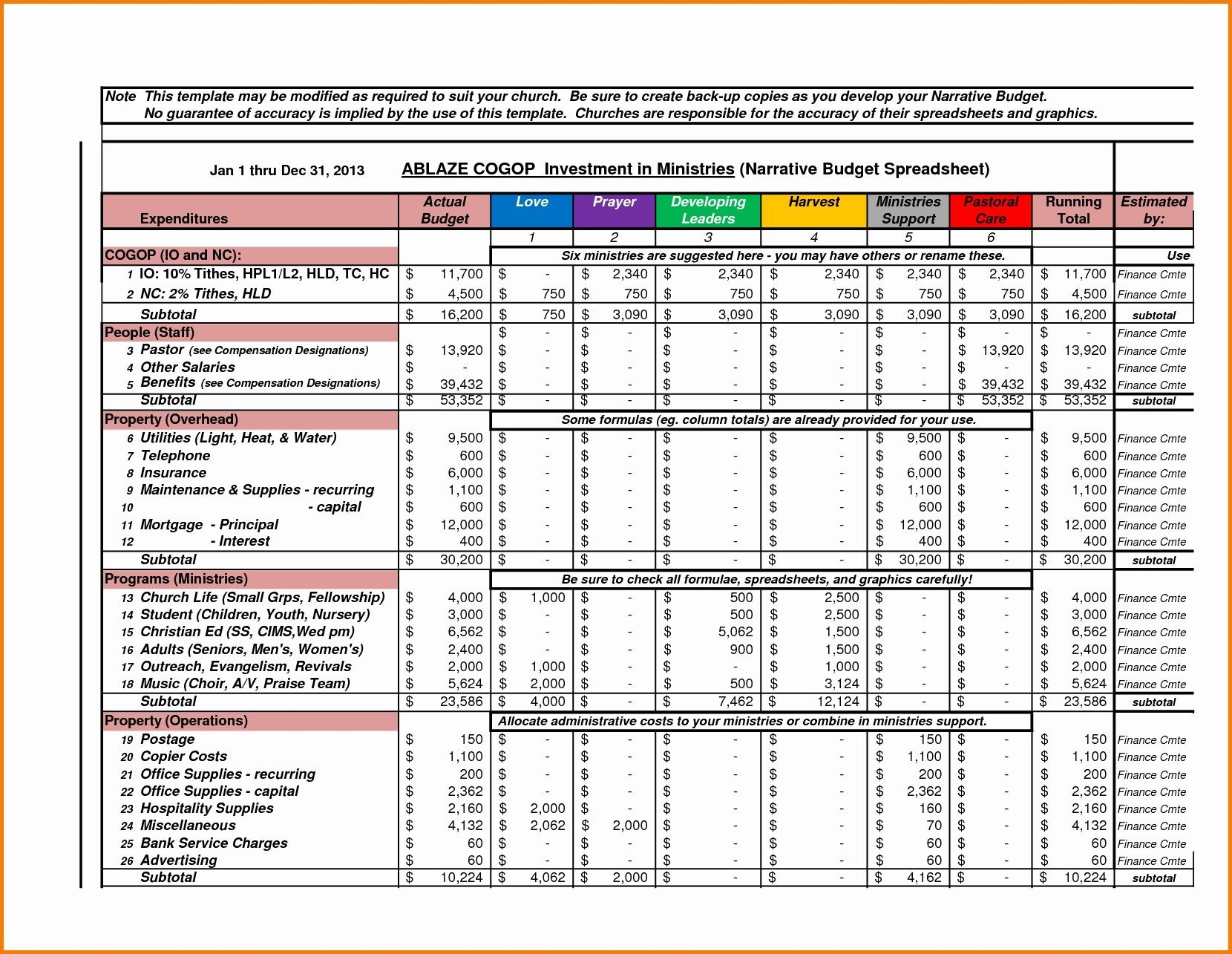 Best Demand Forecasting Excel Template Free Download Narrative Budget Spreadsheet