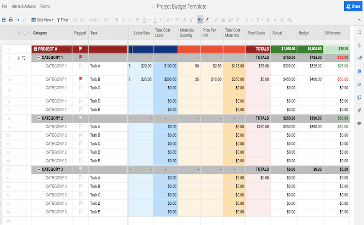 Personal Budget Forecast Template Project Budget Template Category