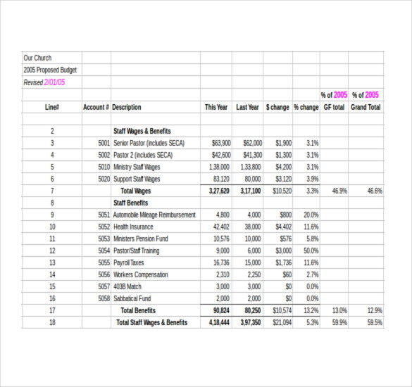 Churchcounting Spreadsheet Templates Ree Excel Best church spreadsheet Excel Download