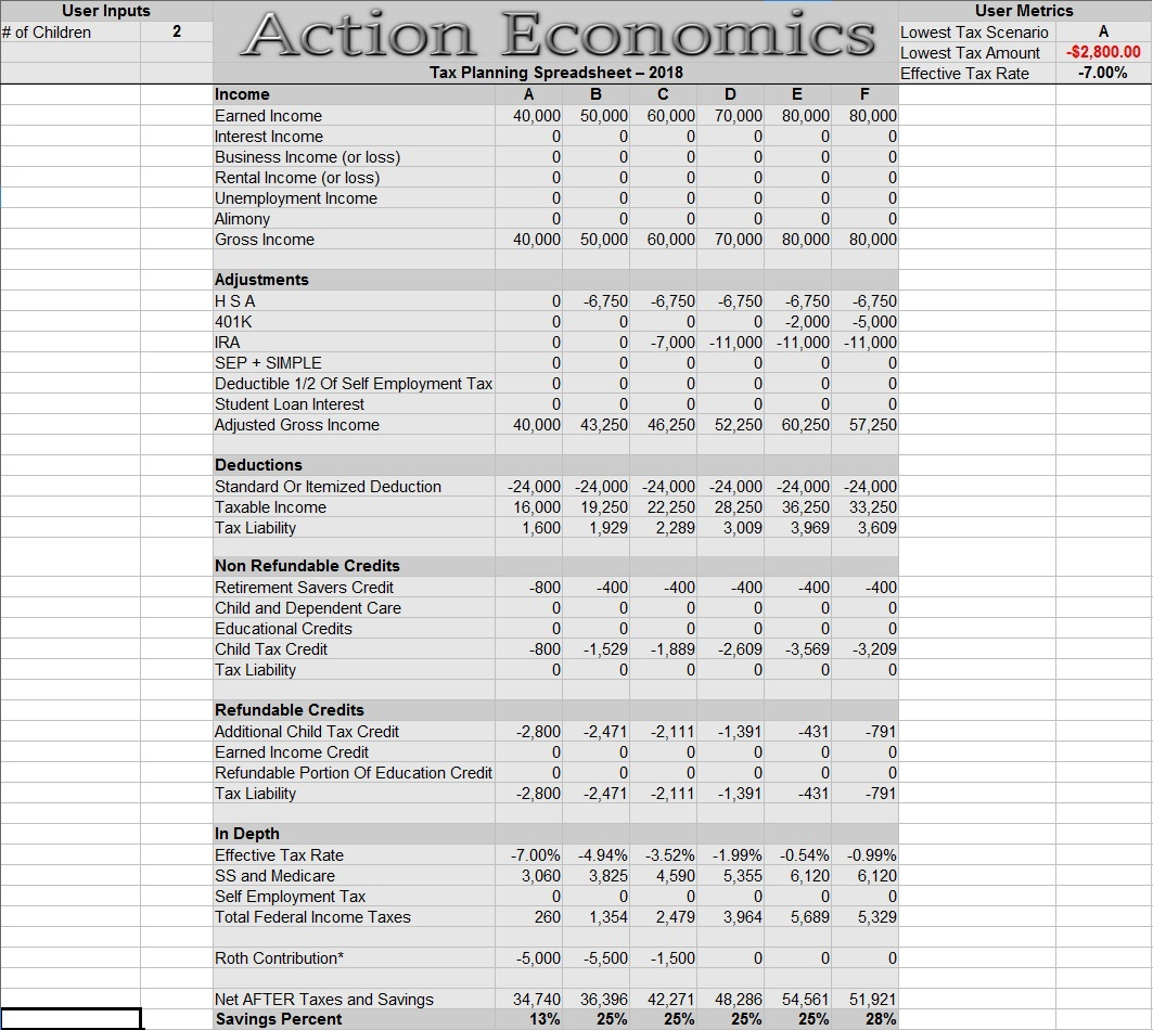2020 tax planning spreadsheet ction economics earned and interest income free download